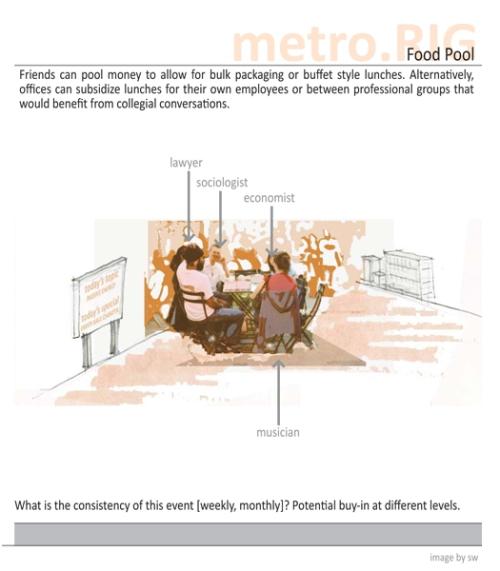 food-pool-new