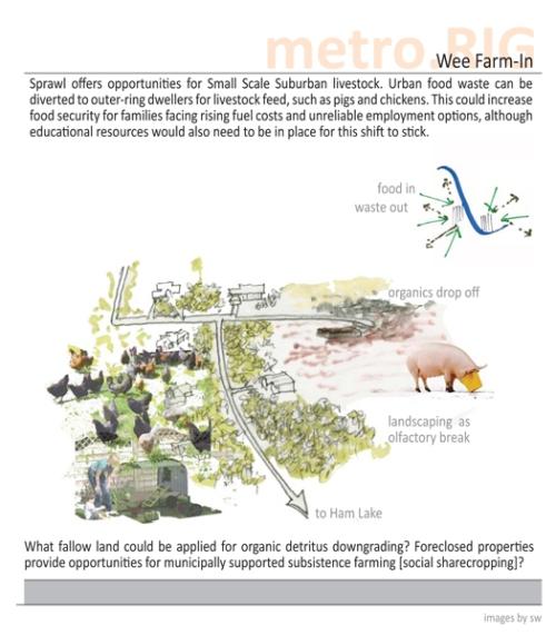 wee-farmin