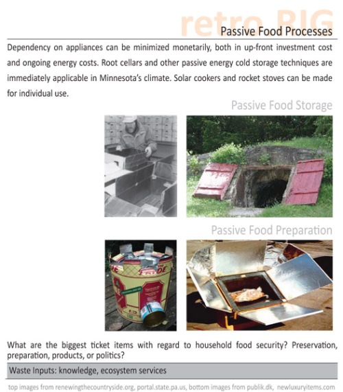 05-passive-food-copy