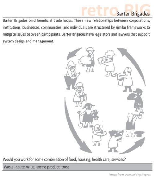 barter-brigades