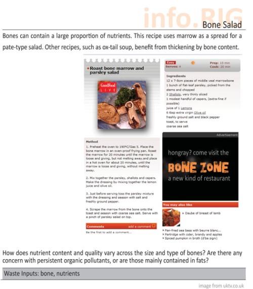 bone-salad