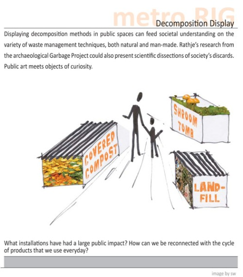 decomp-display