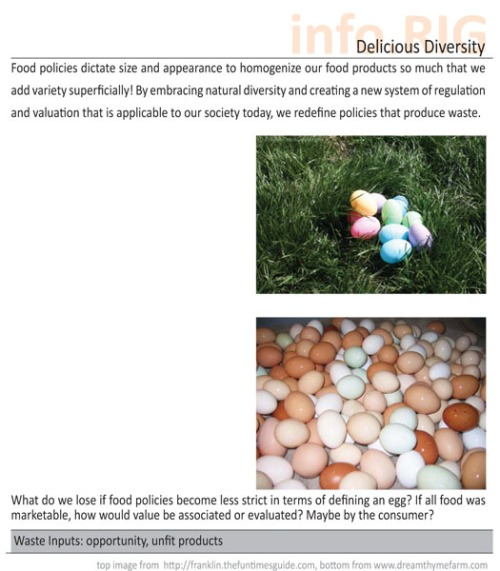 delicious-diversity