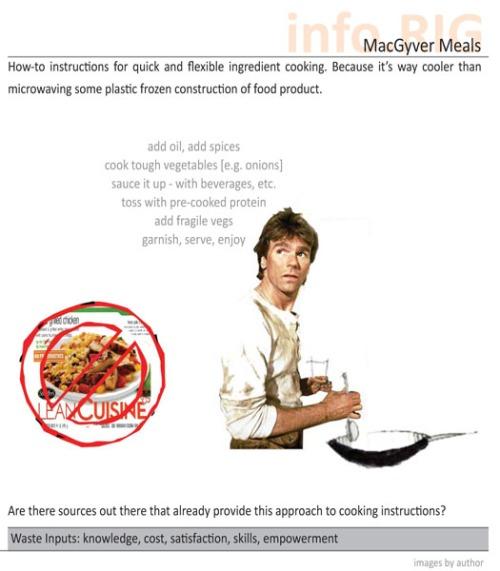 macgyver-meals
