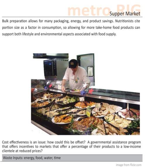 supper-market