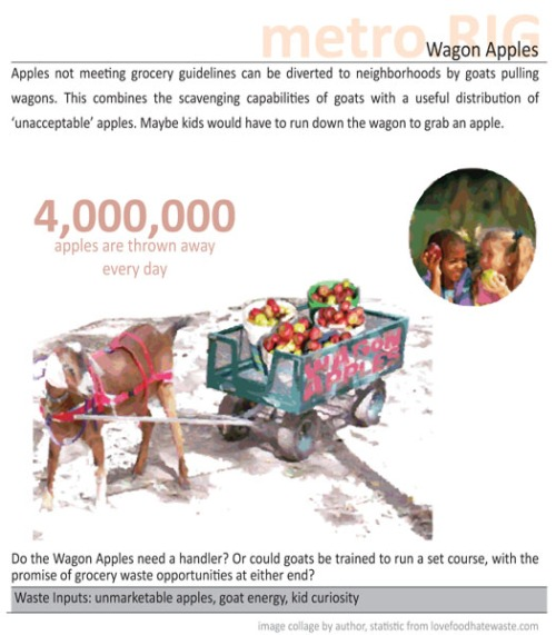 wagon-apples